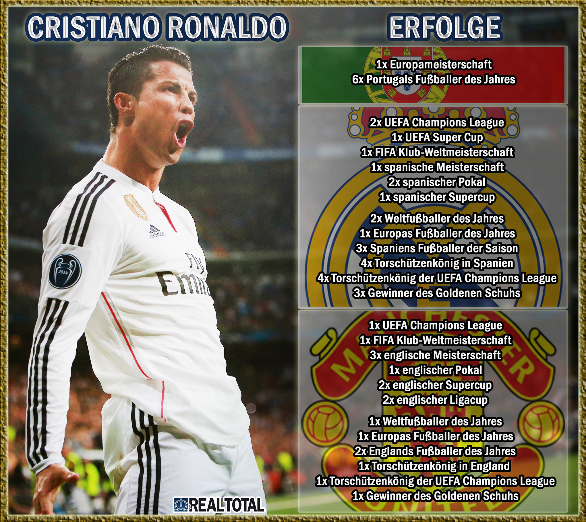 Cristiano Ronaldo Titel