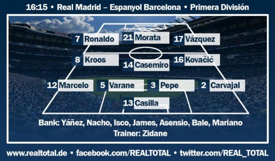 Voraussichtliche Aufstellung Real Madrid-Espanyol Barcelona