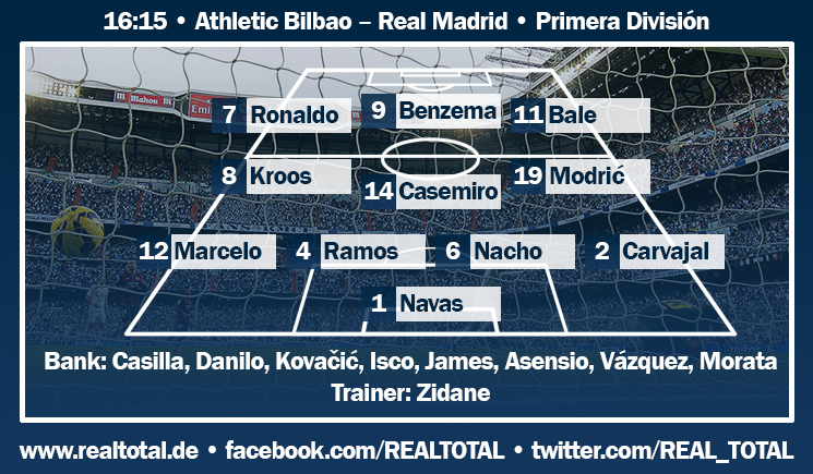 Voraussichtliche Aufstellung Athletic Bilbao-Real Madrid CF