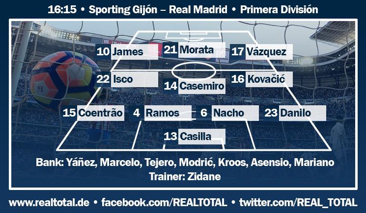 Voarussichtliche Aufstellung Sporting Gijón-Real Madrid