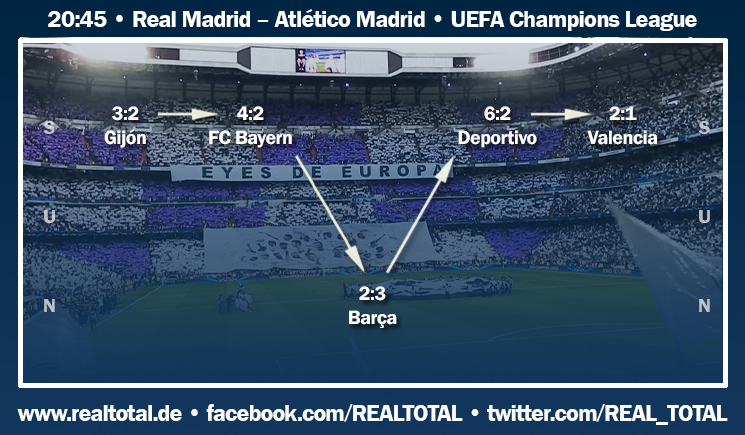 Formkurve vor Real Madrid-Atlético Madrid