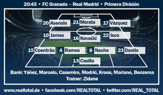 Voraussichtliche Aufstellung Granada-Real Madrid