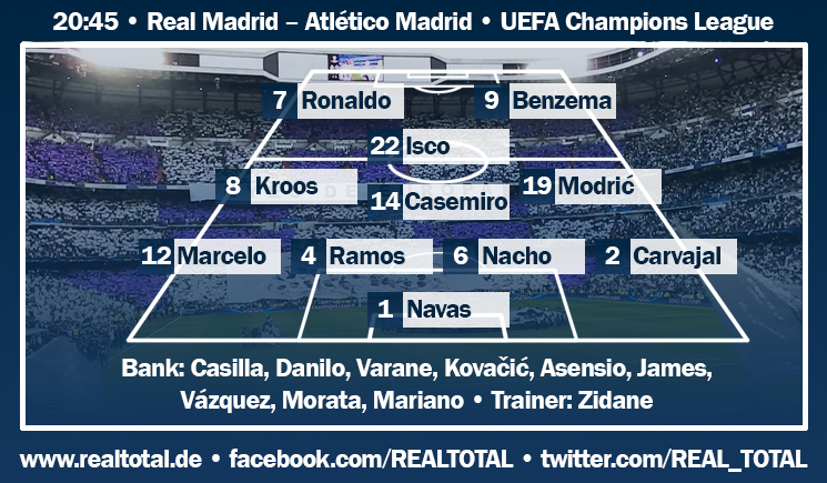 Voraussichtliche Aufstellung Real Madrid-Atlético Madrid