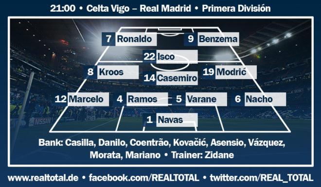 Voraussichtliche Startelf Celta Vigo-Real Madrid
