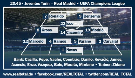 Voraussichtliche Startelf Juventus-Real Madrid