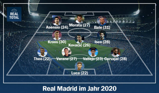 Real Madrid 2020 mit alter