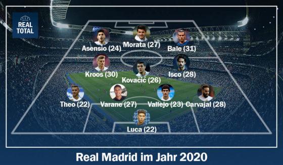 Real Madrid 2020 mit alter