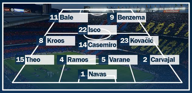 Barca-Real Madrid mit Kovacic