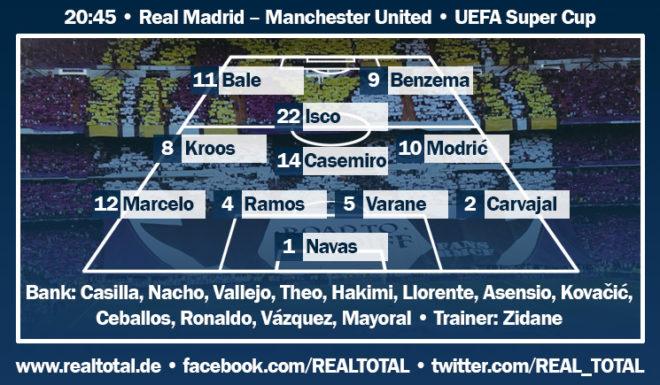 Voraussichtliche Aufstellung Real Madrid-Manchester United
