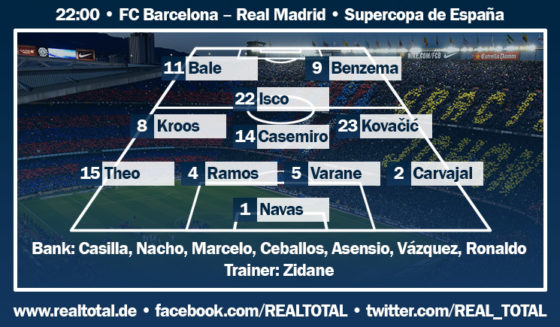 Voraussichtliche Startelf FC Barcelona-Real Madrid Supercopa