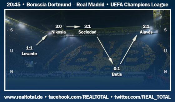 Formkurve vor Borussia Dortmund-Real Madrid