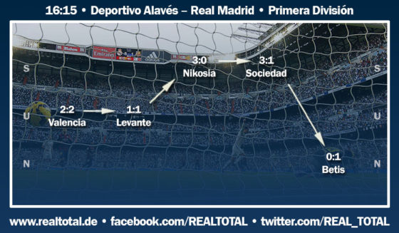 Formkurve vor Deportivo Alavés-Real Madrid