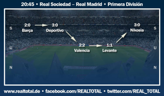 Formkurve vor Real Sociedad-Real Madrid