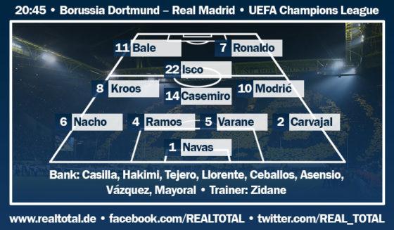 Voraussichtliche Aufstellung Borussia Dortmund-Real Madrid