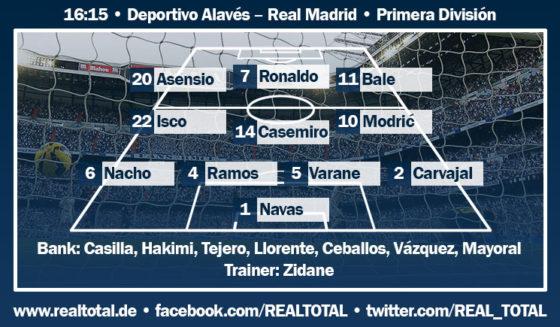 Voraussichtliche Aufstellung Deportivo Alavés-Real Madrid