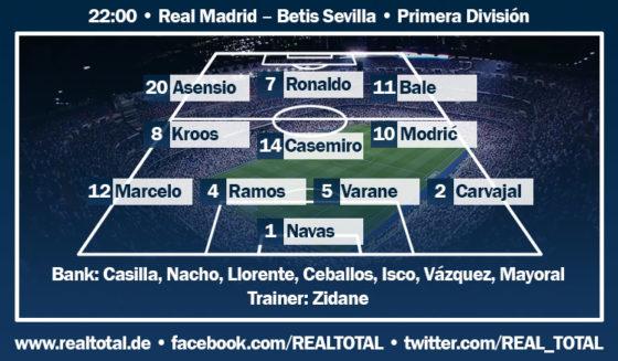 Voraussichtliche Aufstellung Real Madrid-Betis Sevilla