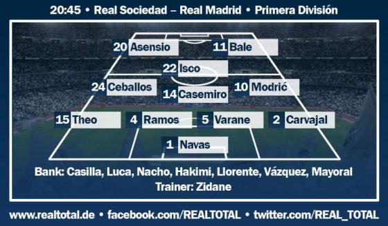 Voraussichtliche Aufstellung Real Sociedad-Real Madrid