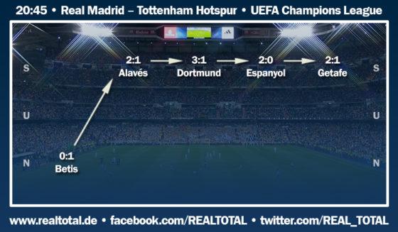 Formkurve vor Real Madrid-Tottenham