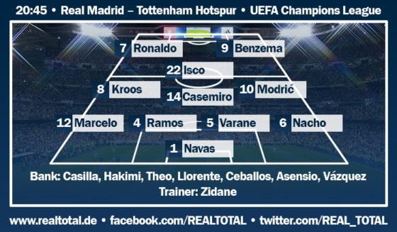 Voraussichtliche Startelf Real Madrid-Tottenham